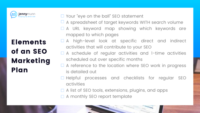 Elements of an SEO Marketing Plan